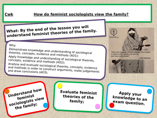 WJEC Sociology GCSE 9-1 Feminism and the family