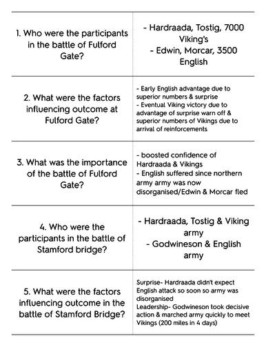 Battles of 1066