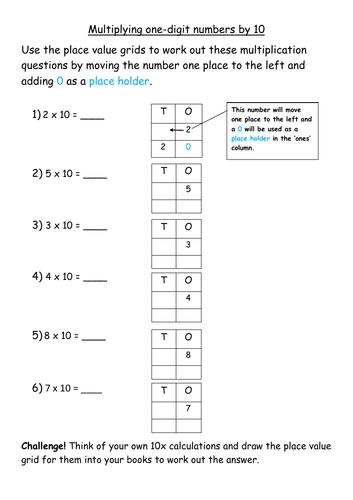 Multiplying one-digit numbers by 10 Worksheets