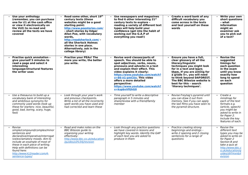 Revision wallchart for GCSE English Language (EDEXCEL 9-1 new specification)