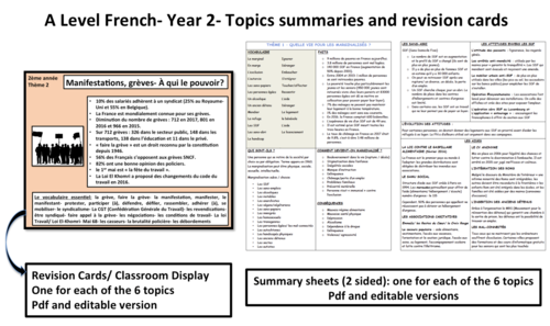 Revision/ summary sheets/cheat sheets/ Year 2- A Level French
