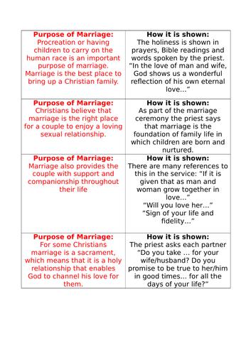 Christian Marriage AQA