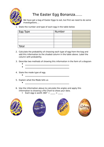 Easter Statistics with chocolate eggs