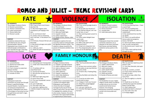 ROMEO AND JULIET THEME REVISION CARDS (violence, love, family honour, fate, death, isolation)