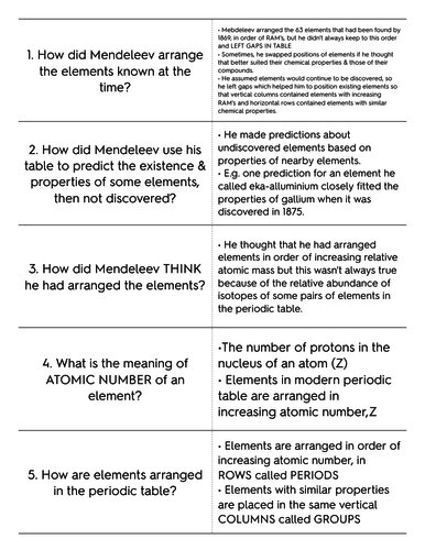 Topic 1 chemsitry periodic table by 13smith teaching resources tes urtaz Images