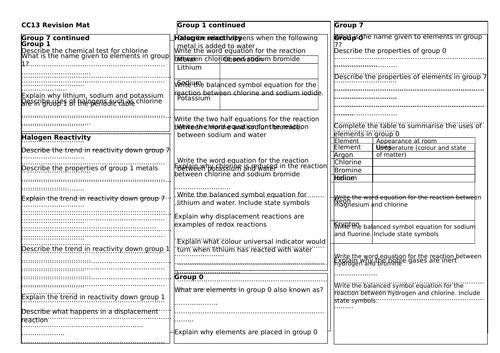 Edexcel GCSE 2016 Combined Science Revision Mats CC13-17 Paper 2