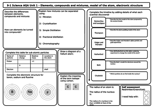 AQA Chemistry Revision Mats/Grids FOUNDATION Unit 1 & 2 Atomic Structure, Periodic Table, Bonding