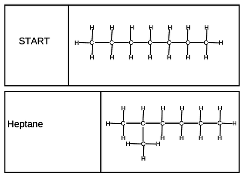 Naming Organic Compounds & Structural Isomers