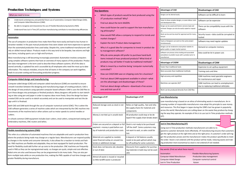 Production techniques and systems learning mat. AQA GCSE D&T.