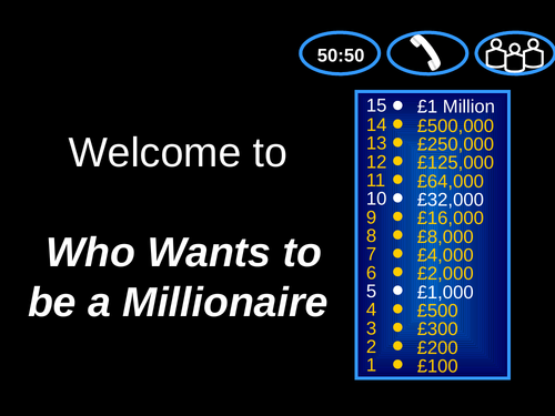 Who Want to be a Millionaire?