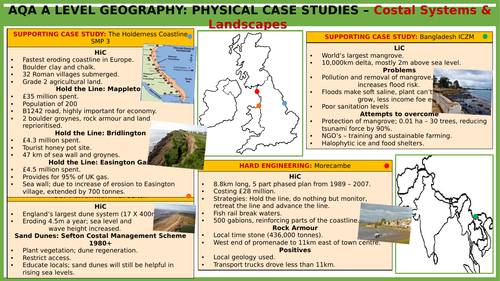 geography case studies a level