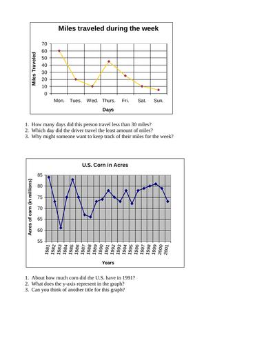 graph questions