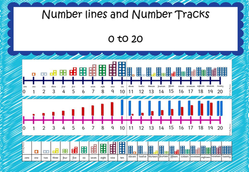 Primary counting and cardinality resources