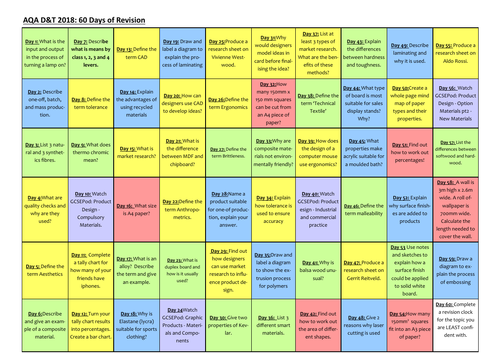 60 Days of Revision - AQA D&T GCSE (New 9-1)