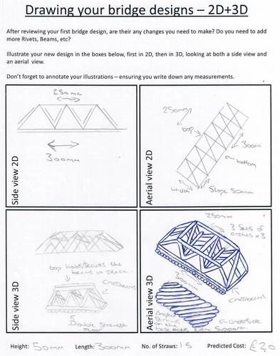 DT - Yr 8 Structures - Architecture - Drawing your bridge designs – 2D+3D – (EXAM PREP)