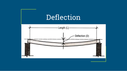 DT - Yr 8 Structures - Architecture - Deflection PDF – (Resources - Fact sheets)