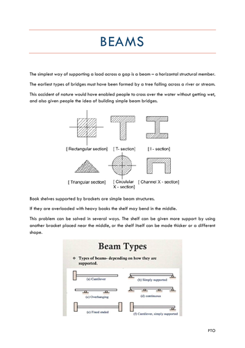 DT - Yr 8 Structures - Architecture - Week 3 – (Resources - Fact sheets)