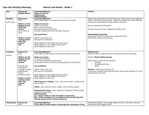 Hansel and Gretel 2 week writing plan Year 1