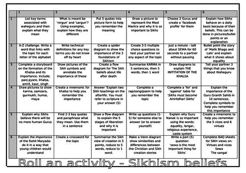 AQA RELIGIOUS STUDIES GCSE: SIKHISM - roll an activity revision