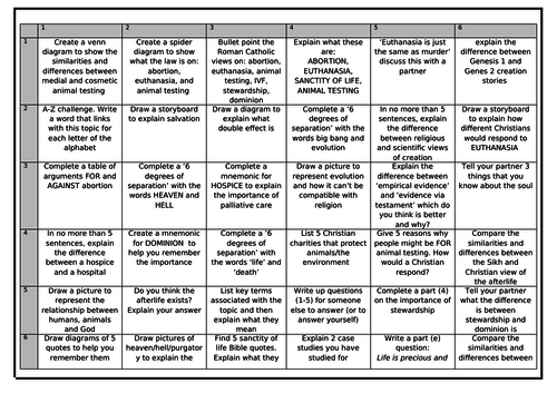 Nature of God (Christianity) AQA 9-1 GCSE (Beliefs and