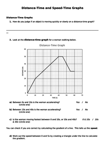 distance-time and velocity-time graphs worksheet by colinhannah1982