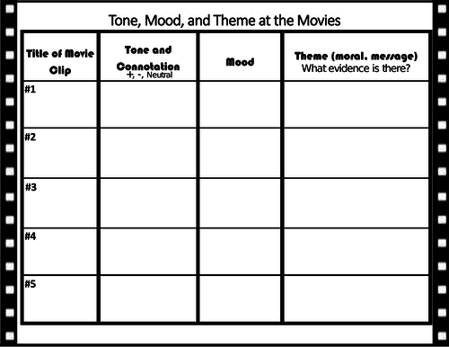 Tone, Mood, and Theme, at the Movies