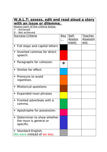 Assessment grid for a story with an issue or dilemma.