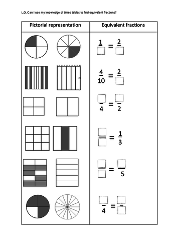 year 3 equivalent fractions pictorial worksheet by a forster r teaching resources. Black Bedroom Furniture Sets. Home Design Ideas