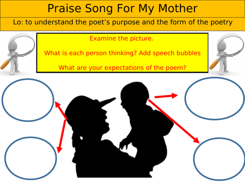 Praise Song For My Mother - Unseen Poem