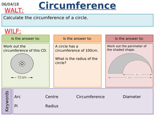 KS3/KS4 Maths: Circumference of a Circle