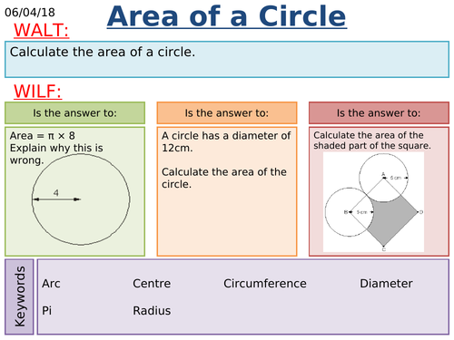 KS3/KS4 Maths: Area of a Circle