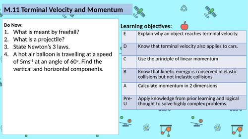 Terminal Velocity and Momentum
