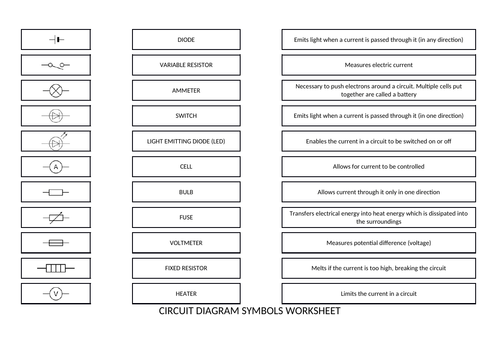 Circuit Component Symbols Worksheet By Jwansell Teaching Resources