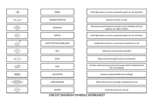 Circuit Component Symbols Worksheet