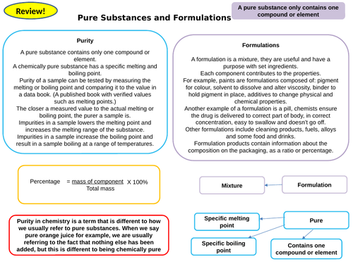 Chemical Analysis Topic 8 Active Revision Card Activities for New AQA Chemistry GCSE