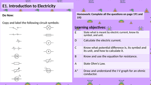 Introduction to A-level Electricity