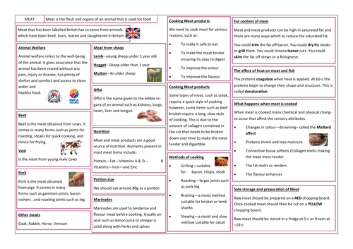MEAT - REVISION AID - KNOWLEDGE ORGANISER