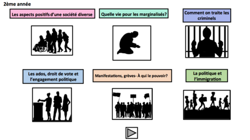 A Level French- Speaking Questions- Random Question Generators- year 2