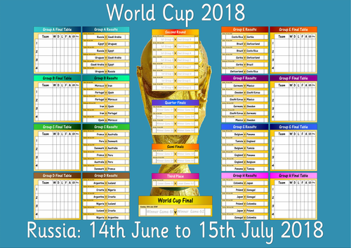 Winning World Cup resources for 2018 | Tes