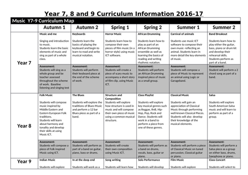 KS3 Music Curriculum Overview