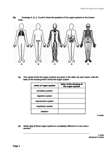 Organ Systems - AQA Activate