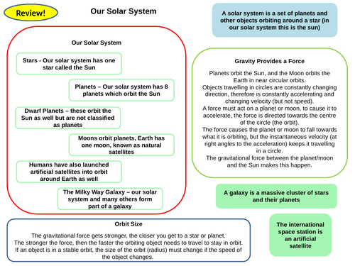 Space Physics Topic 8 Active Revision Cards for New AQA Physics GCSE