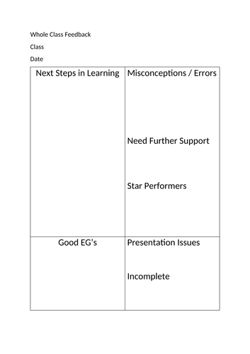 Whole Class Feedback mark sheet - No marking policy