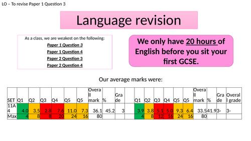 LANGUAGE PAPER 1 - QUESTION 3