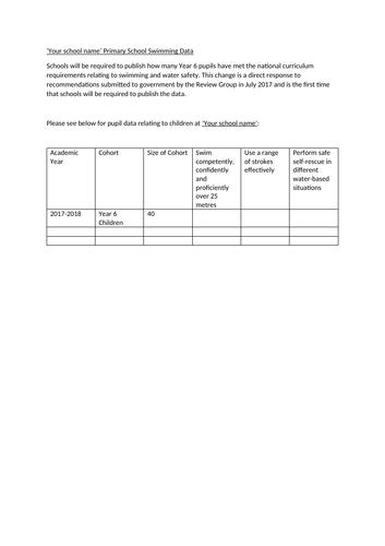 Primary School Swimming Data