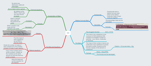 AQA 9-1 Chemistry C3 Revision Mindmap