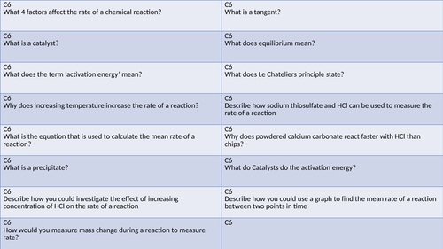AQA combined science Paper 2 Chemistry Revision cards