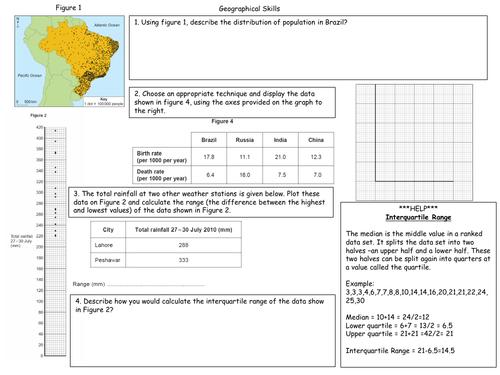 Statistical Skills - Interquartile Range - AQA GCSE Geography - Geographical Skills