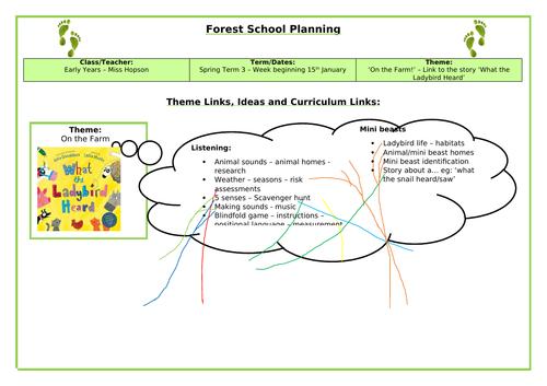 Forest School - EYFS Reception Unit of Work (What the Ladybird Heard)