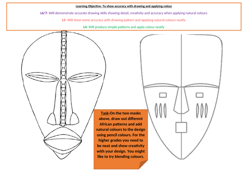 African Mask assessment